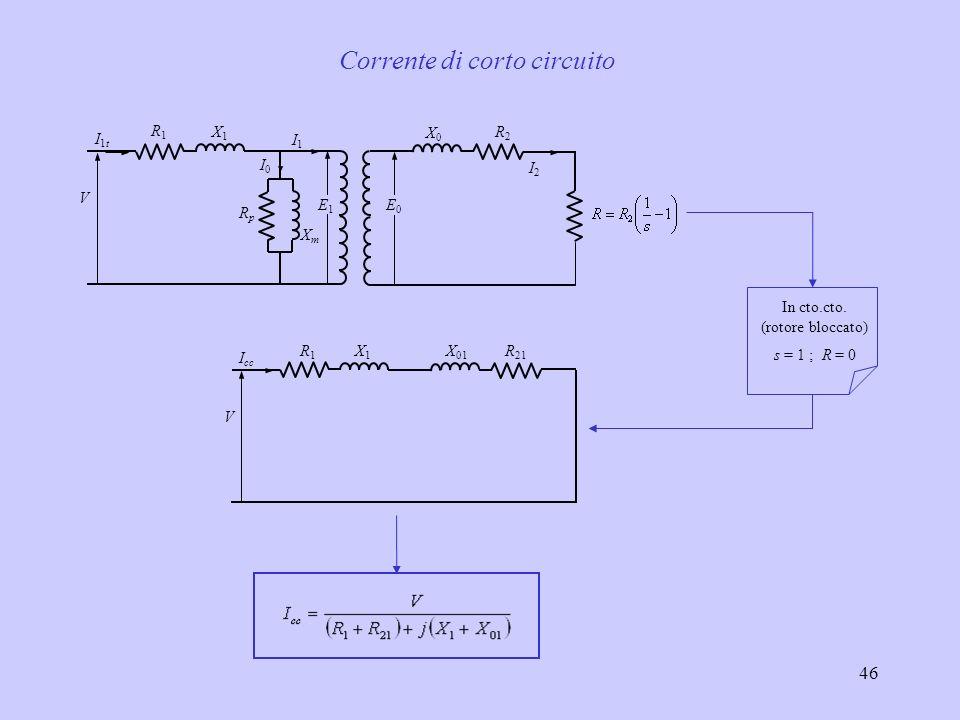 Corrente di corto circuito