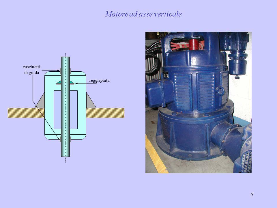 Motore ad asse verticale