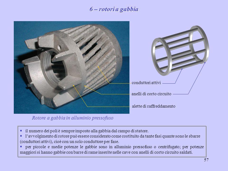 Rotore a gabbia in alluminio pressofuso