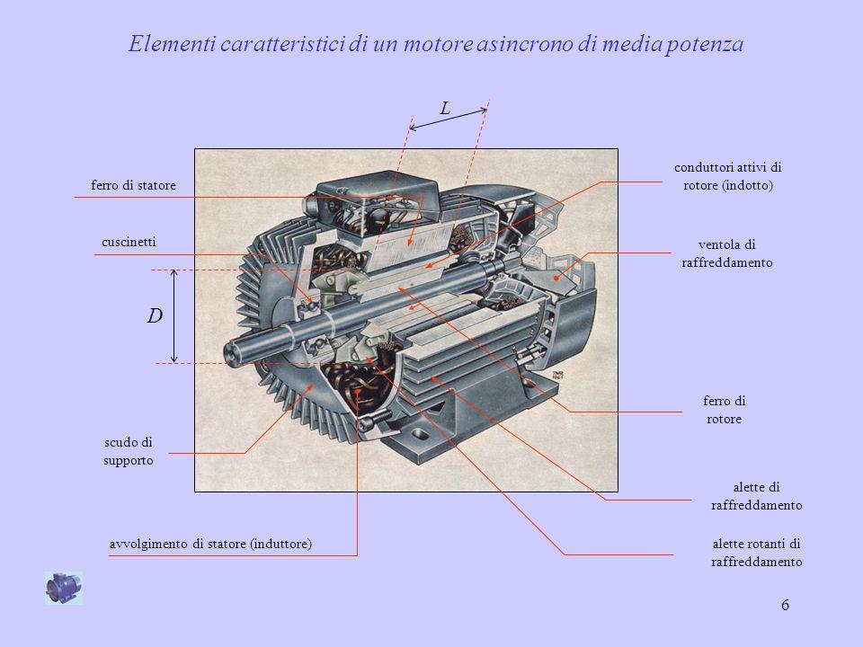 Elementi caratteristici di un motore asincrono di media potenza