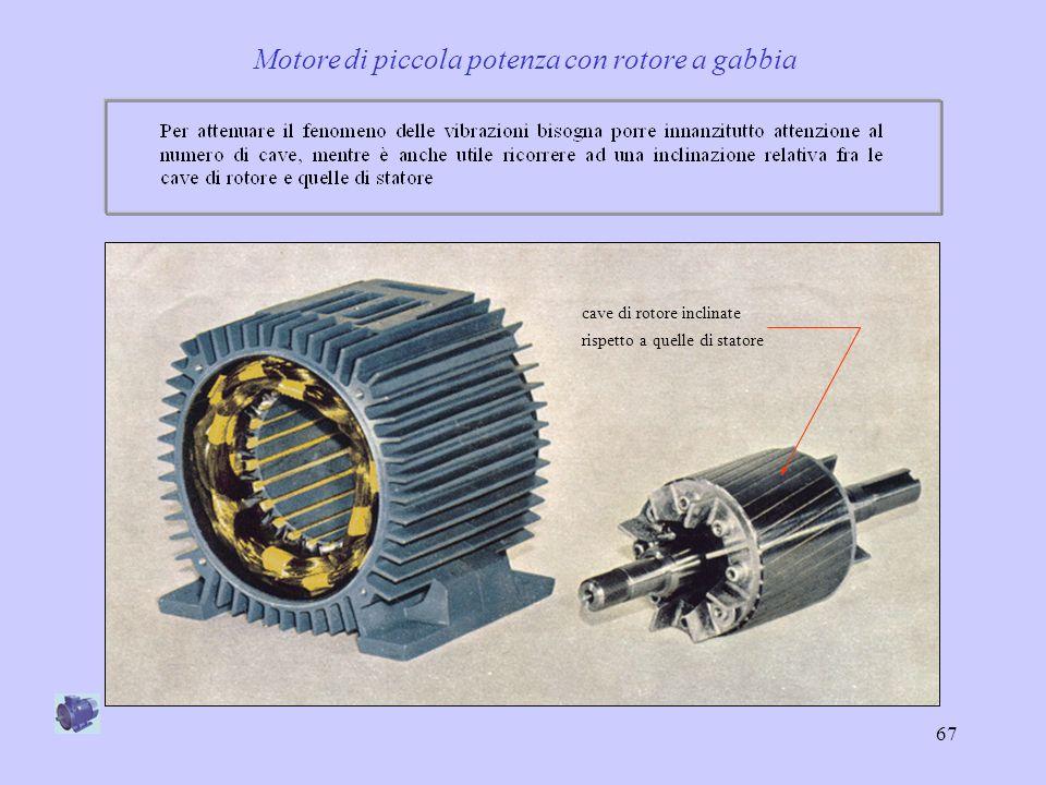 Motore di piccola potenza con rotore a gabbia