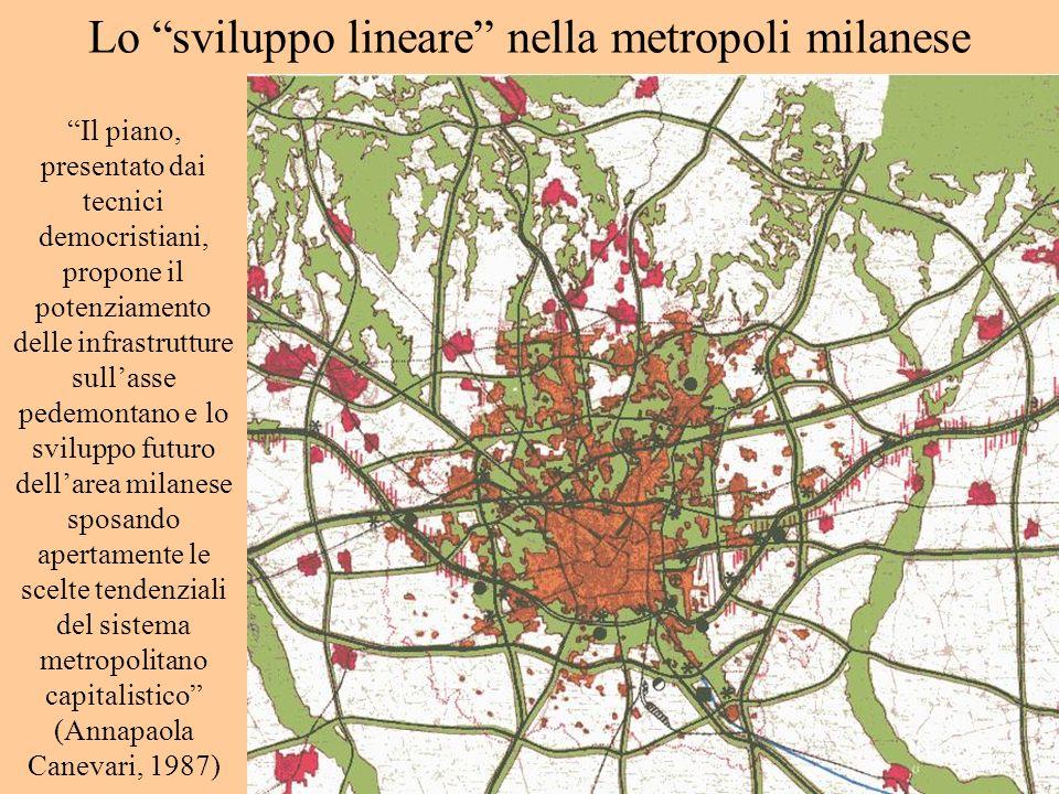 Lo sviluppo lineare nella metropoli milanese