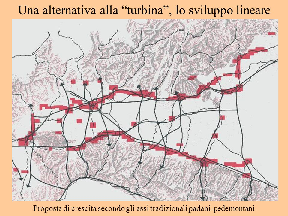 Una alternativa alla turbina , lo sviluppo lineare