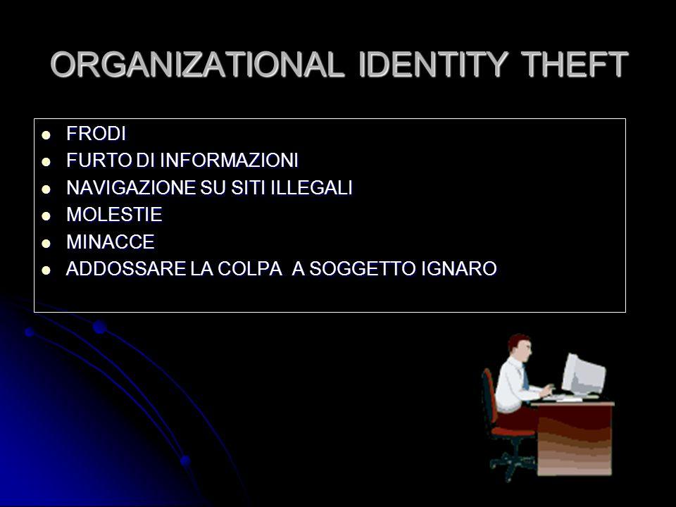 ORGANIZATIONAL IDENTITY THEFT