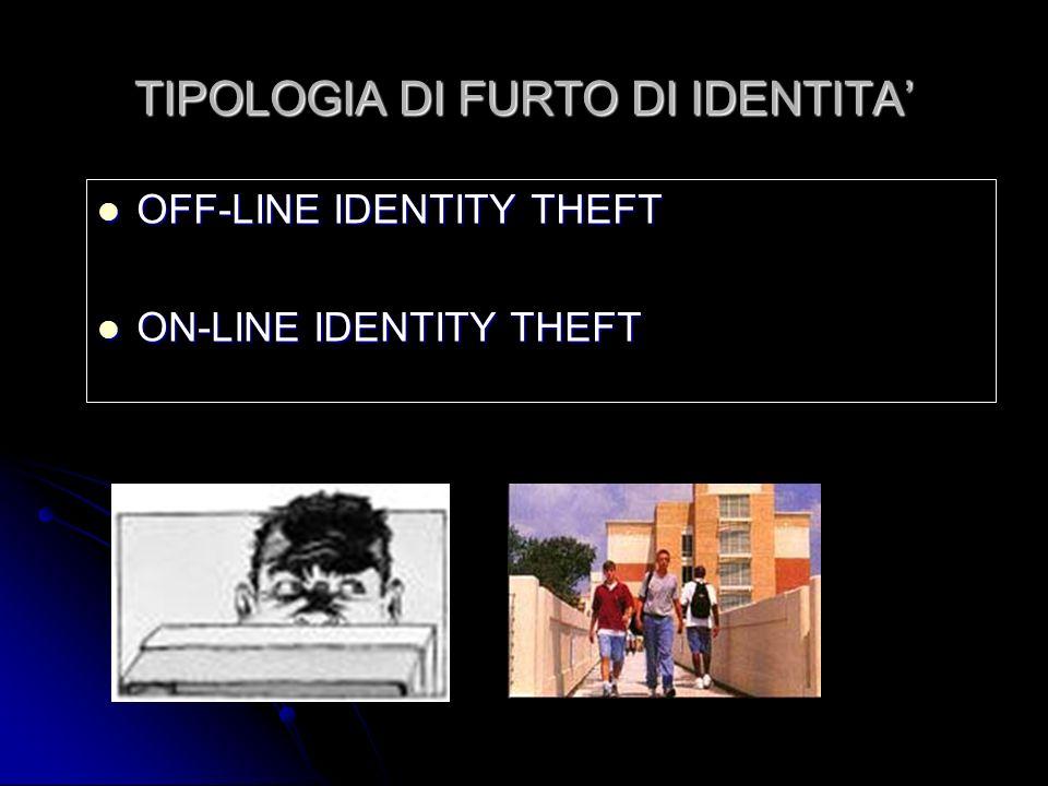 TIPOLOGIA DI FURTO DI IDENTITA'