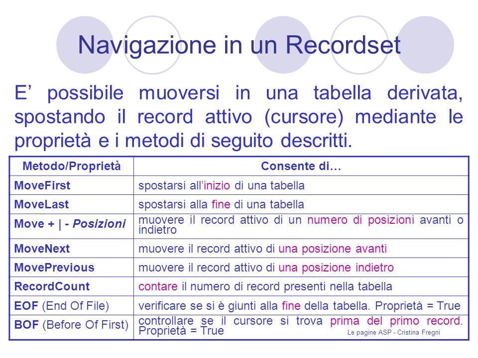 Navigazione in un Recordset