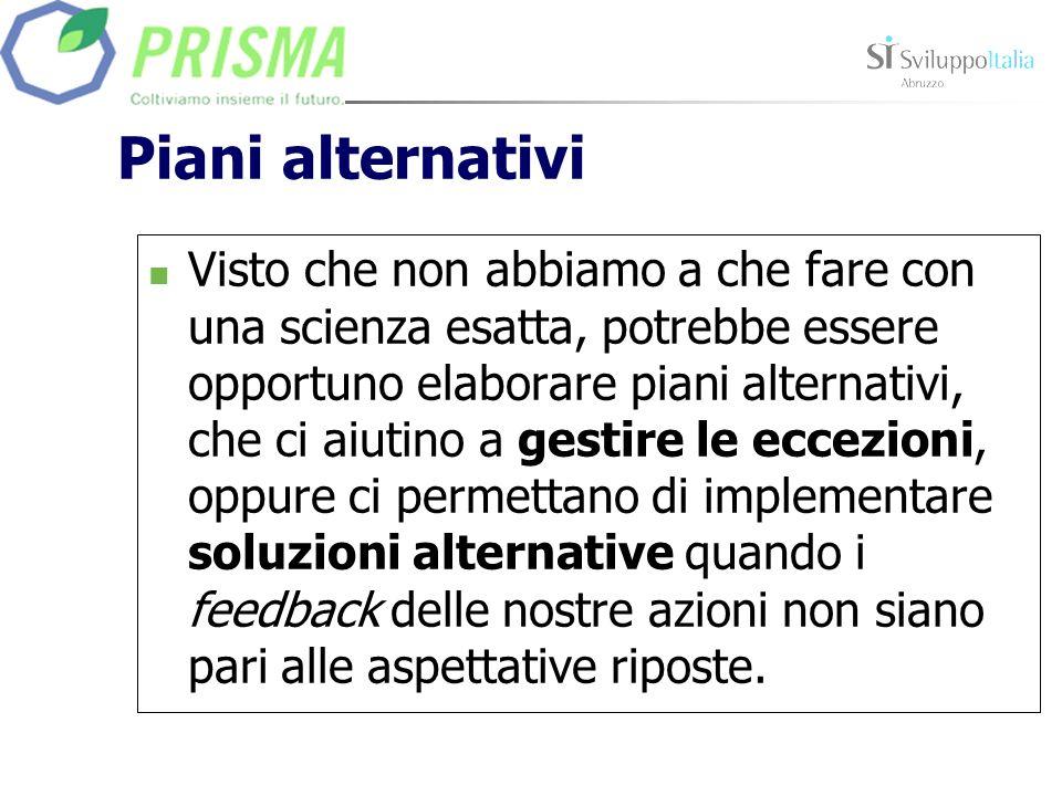 Piani alternativi