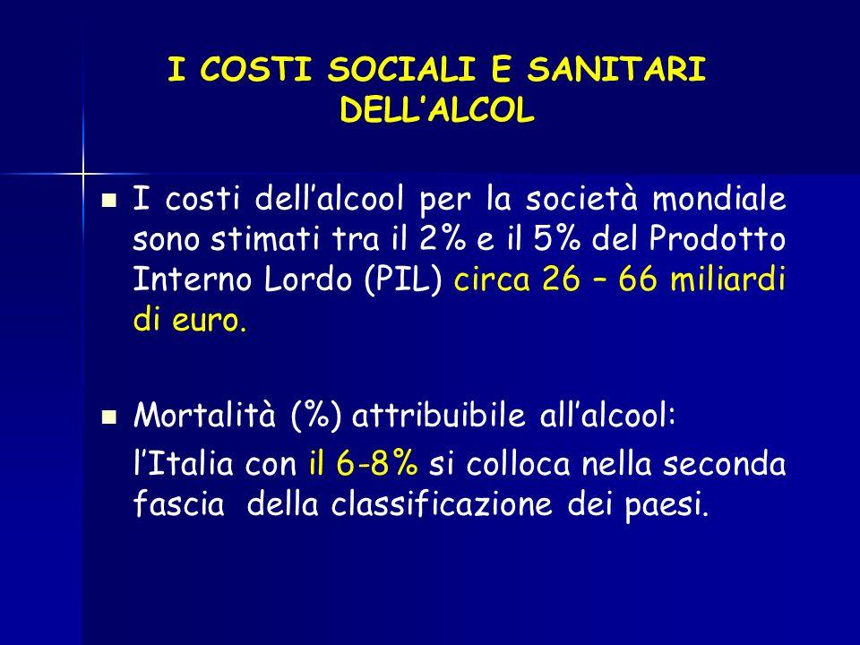 I COSTI SOCIALI E SANITARI DELL'ALCOL