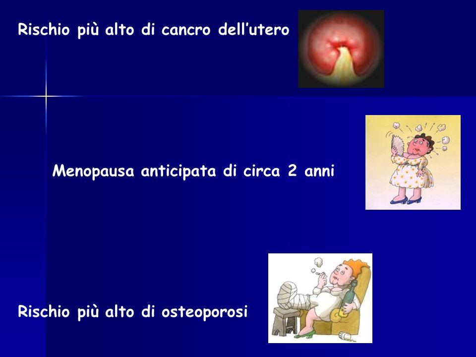 Rischio più alto di cancro dell'utero