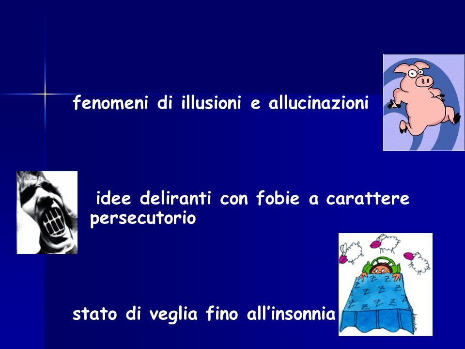 fenomeni di illusioni e allucinazioni