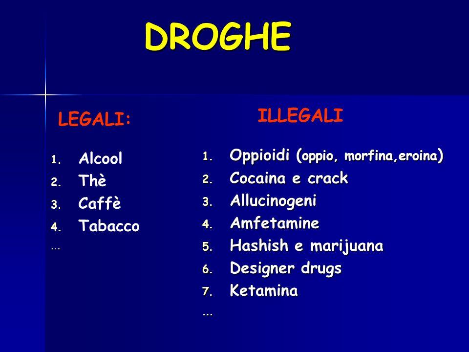 DROGHE ILLEGALI LEGALI: Oppioidi (oppio, morfina,eroina) Alcool