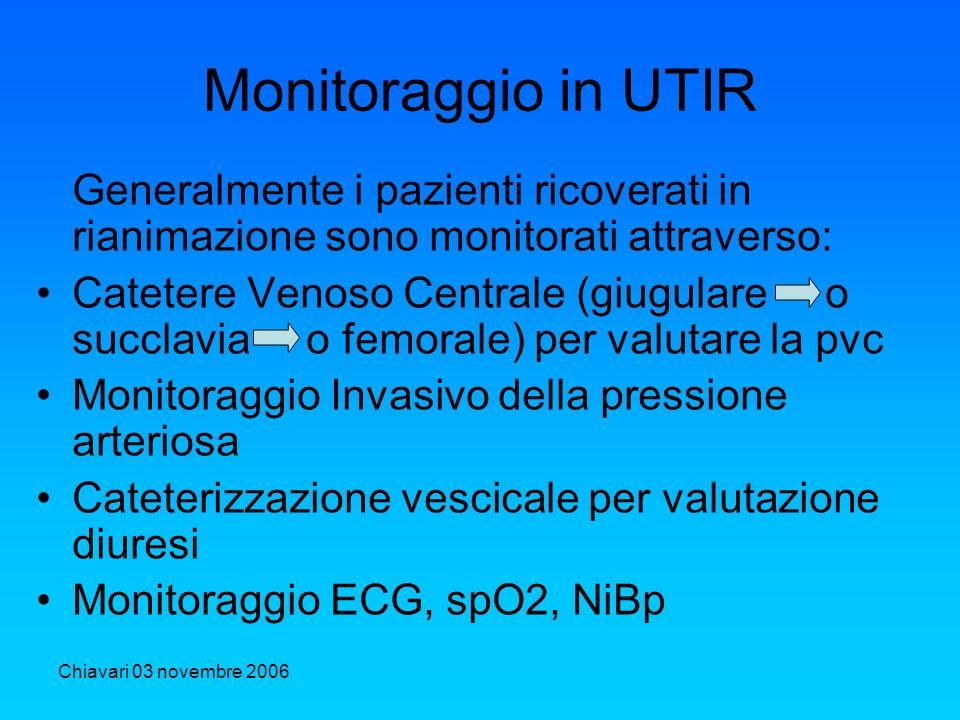 Monitoraggio in UTIR Generalmente i pazienti ricoverati in rianimazione sono monitorati attraverso: