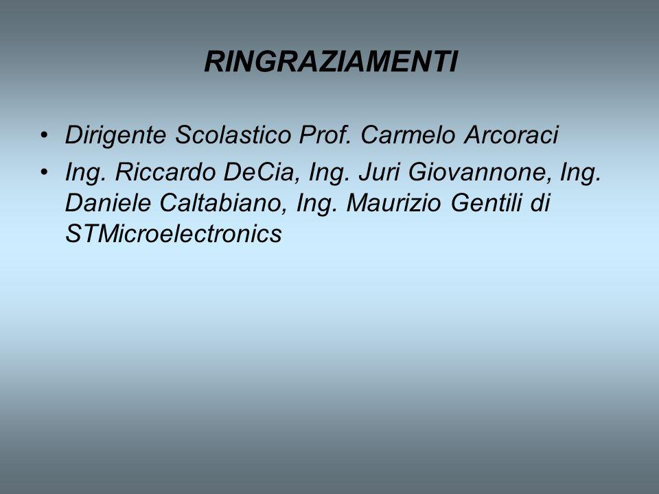 RINGRAZIAMENTI Dirigente Scolastico Prof. Carmelo Arcoraci