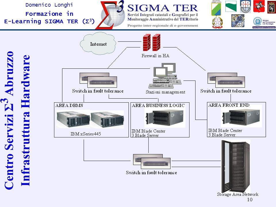 Centro Servizi Σ3 Abruzzo Infrastruttura Hardware