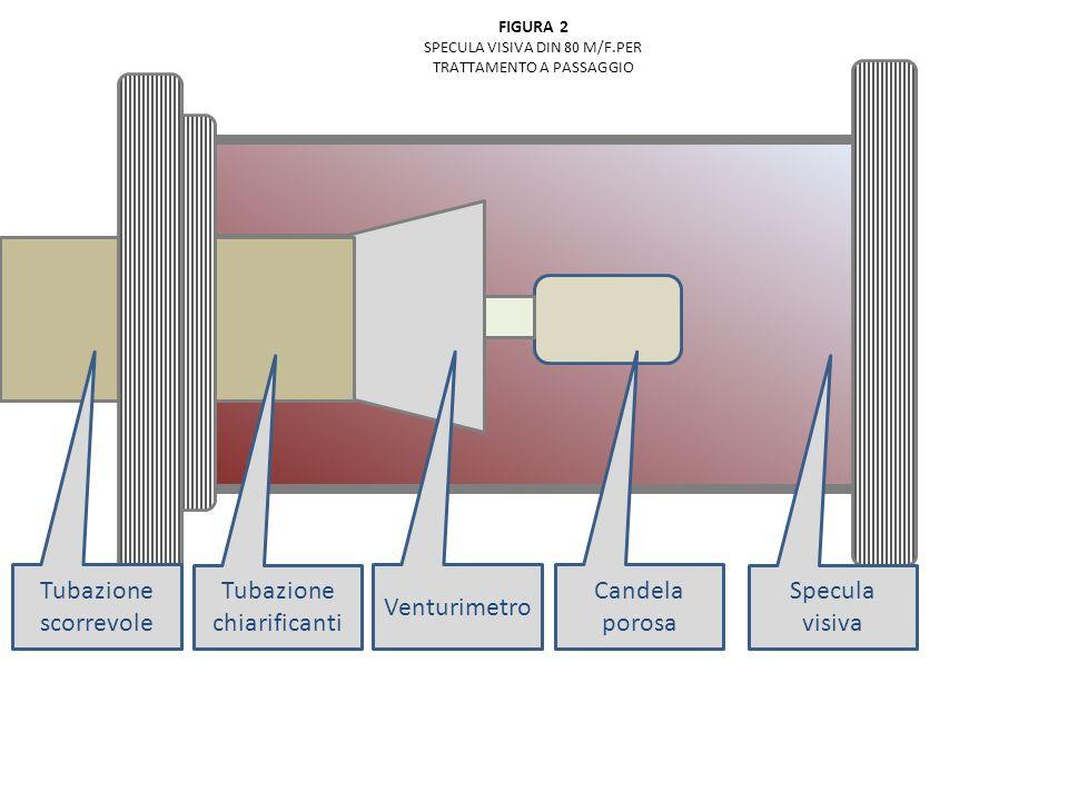Tubazione chiarificanti Venturimetro Candela porosa Specula visiva