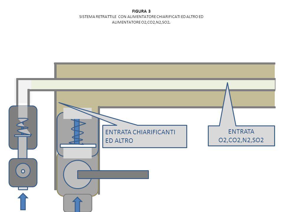 ENTRATA CHIARIFICANTI ED ALTRO ENTRATA O2,CO2,N2,SO2