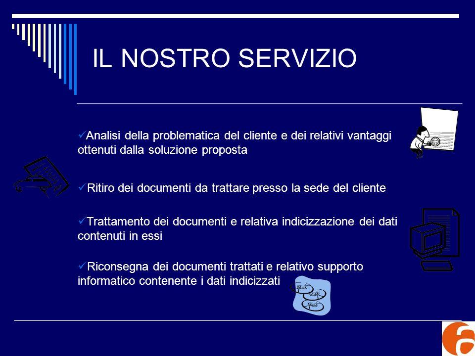 IL NOSTRO SERVIZIOAnalisi della problematica del cliente e dei relativi vantaggi ottenuti dalla soluzione proposta.