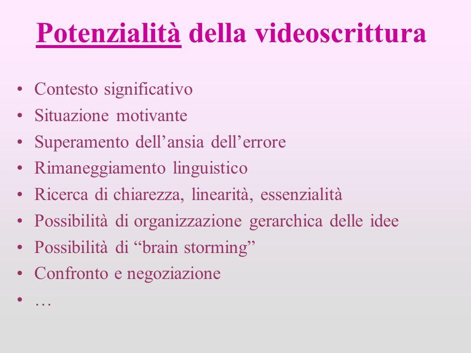 Potenzialità della videoscrittura