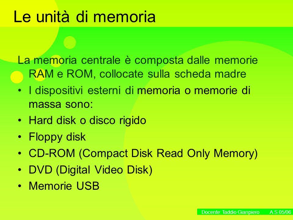 Le unità di memoria La memoria centrale è composta dalle memorie RAM e ROM, collocate sulla scheda madre.