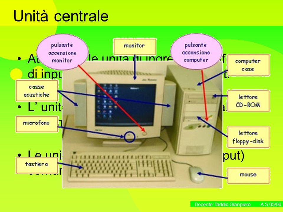 Unità centrale Attraverso le unità di ingresso (periferiche di input) il computer acquisisce i dati.
