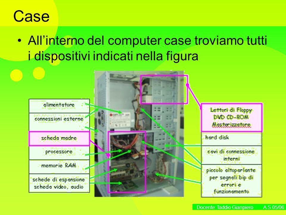 Case All'interno del computer case troviamo tutti i dispositivi indicati nella figura