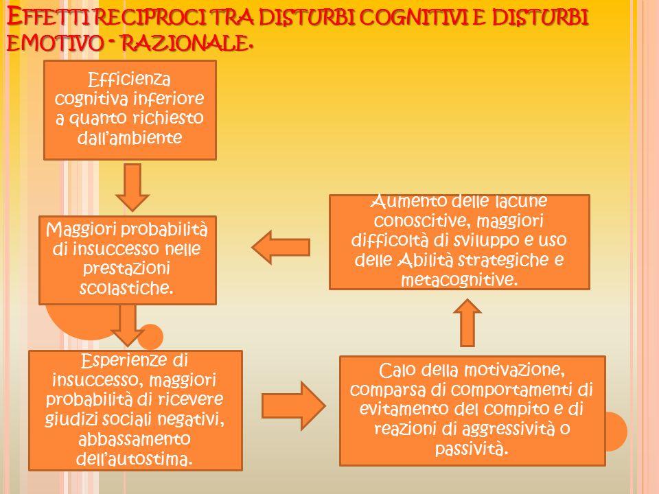 Effetti reciproci tra disturbi cognitivi e disturbi emotivo - razionale.
