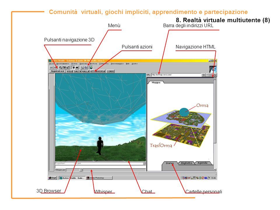8. Realtà virtuale multiutente (8)