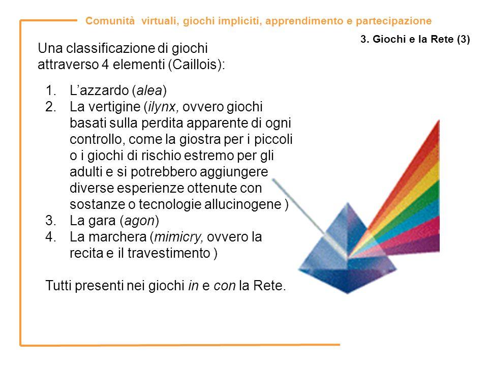 Una classificazione di giochi attraverso 4 elementi (Caillois):