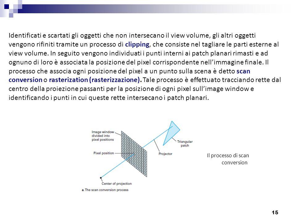 Identificati e scartati gli oggetti che non intersecano il view volume, gli altri oggetti vengono rifiniti tramite un processo di clipping, che consiste nel tagliare le parti esterne al view volume. In seguito vengono individuati i punti interni ai patch planari rimasti e ad ognuno di loro è associata la posizione del pixel corrispondente nell'immagine finale. Il processo che associa ogni posizione del pixel a un punto sulla scena è detto scan conversion o rasterization (rasterizzazione). Tale processo è effettuato tracciando rette dal centro della proiezione passanti per la posizione di ogni pixel sull'image window e identificando i punti in cui queste rette intersecano i patch planari.