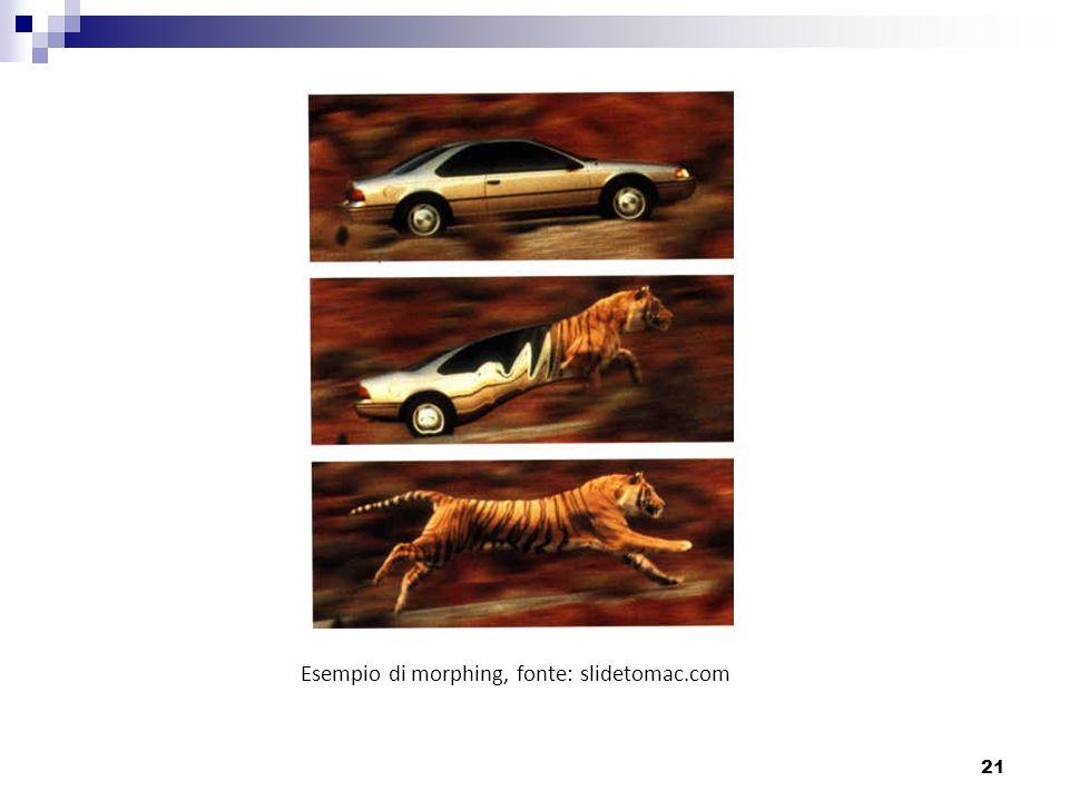 Esempio di morphing, fonte: slidetomac.com