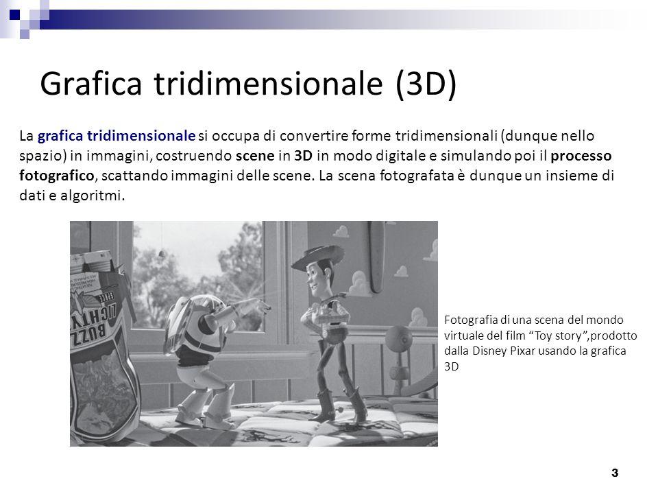 Grafica tridimensionale (3D)