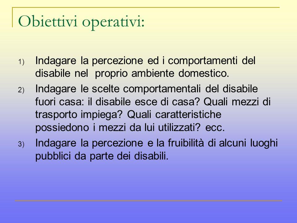 Obiettivi operativi: Indagare la percezione ed i comportamenti del disabile nel proprio ambiente domestico.
