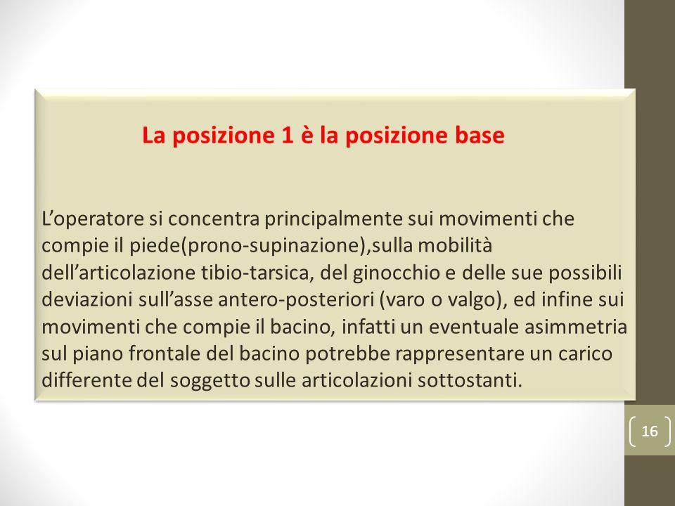 La posizione 1 è la posizione base