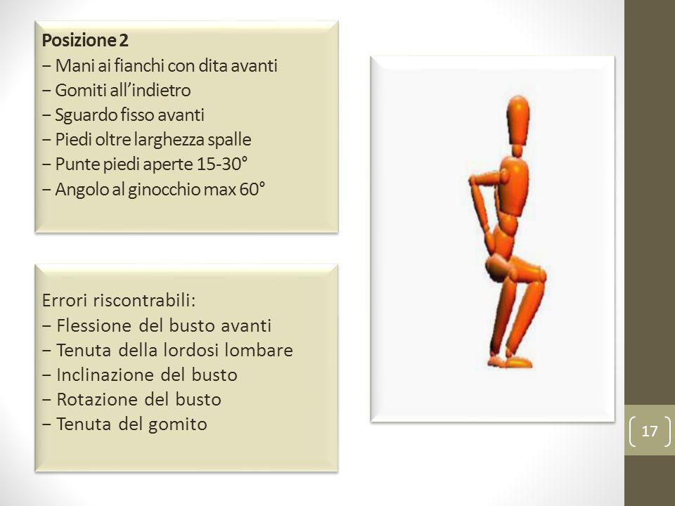 Posizione 2 − Mani ai fianchi con dita avanti − Gomiti all'indietro − Sguardo fisso avanti − Piedi oltre larghezza spalle − Punte piedi aperte 15-30° − Angolo al ginocchio max 60°