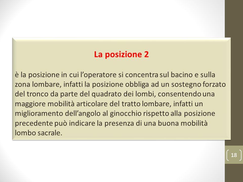 La posizione 2