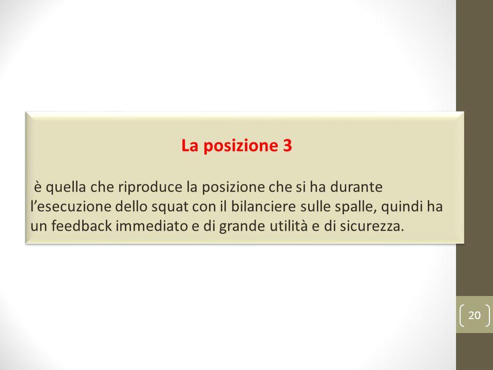 La posizione 3