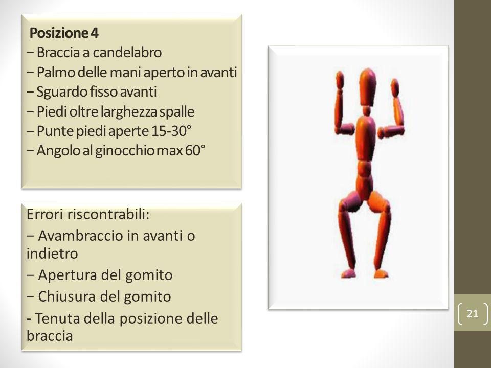 Posizione 4 − Braccia a candelabro − Palmo delle mani aperto in avanti − Sguardo fisso avanti − Piedi oltre larghezza spalle − Punte piedi aperte 15-30° − Angolo al ginocchio max 60°