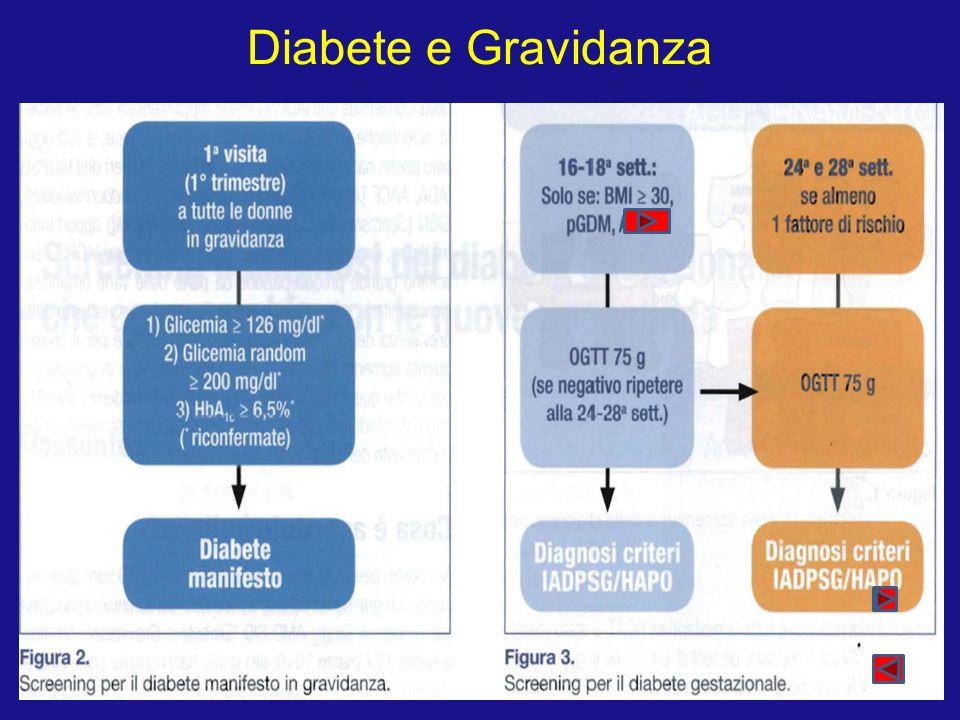 Diabete e Gravidanza
