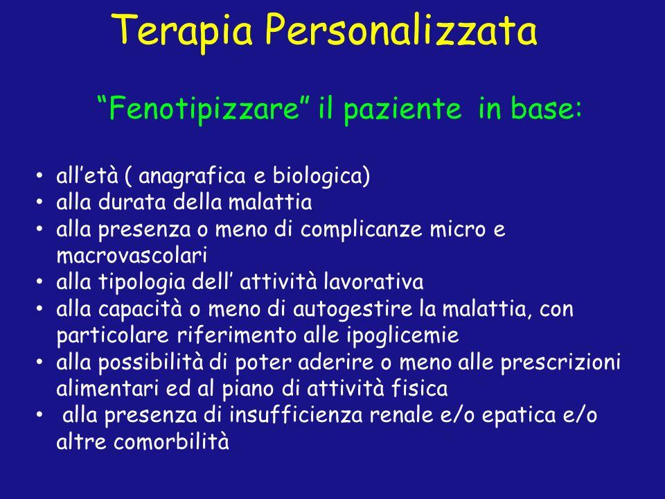 Fenotipizzare il paziente in base: