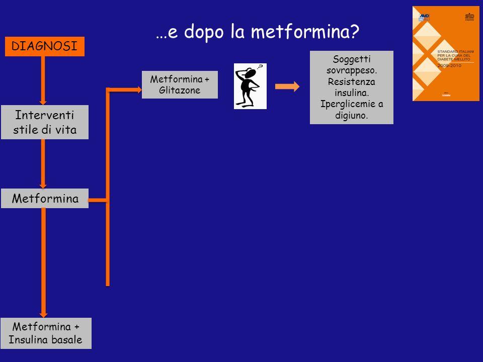 …e dopo la metformina DIAGNOSI Interventi stile di vita Metformina