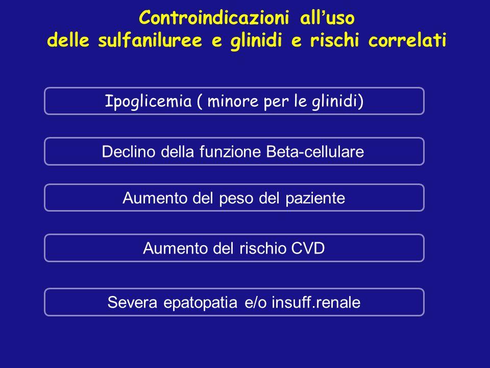 Controindicazioni all'uso delle sulfaniluree e glinidi e rischi correlati