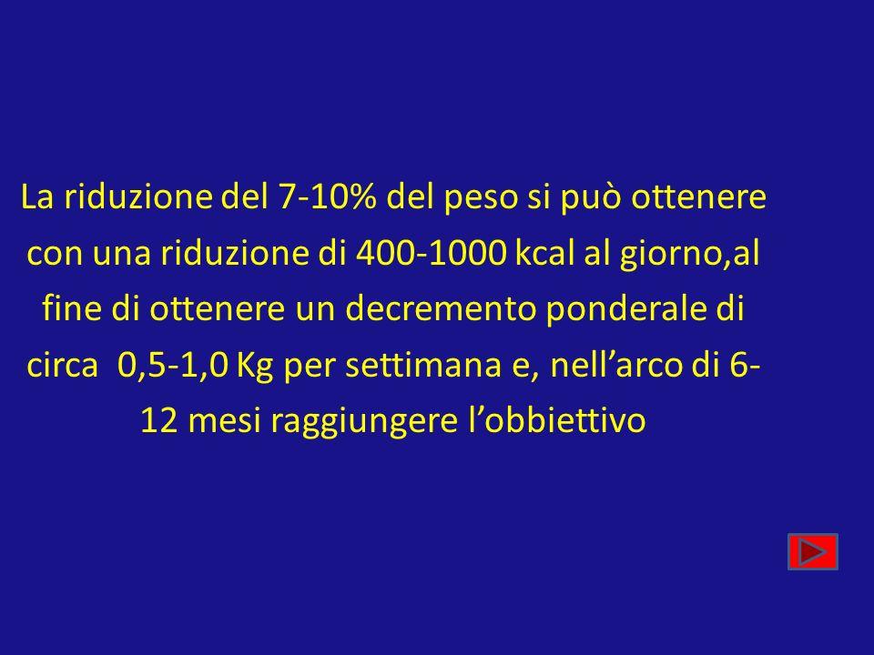La riduzione del 7-10% del peso si può ottenere con una riduzione di 400-1000 kcal al giorno,al fine di ottenere un decremento ponderale di circa 0,5-1,0 Kg per settimana e, nell'arco di 6- 12 mesi raggiungere l'obbiettivo