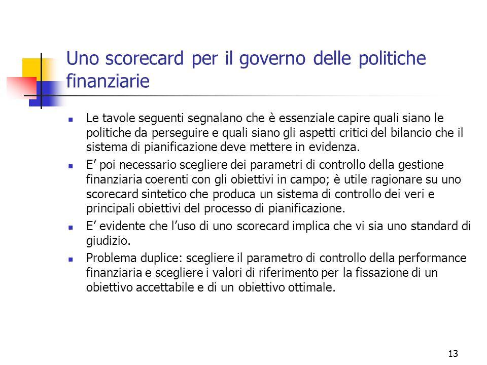 Uno scorecard per il governo delle politiche finanziarie
