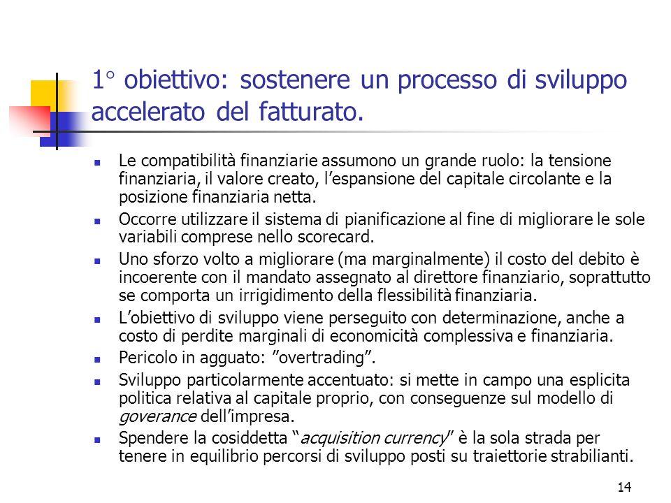 1° obiettivo: sostenere un processo di sviluppo accelerato del fatturato.