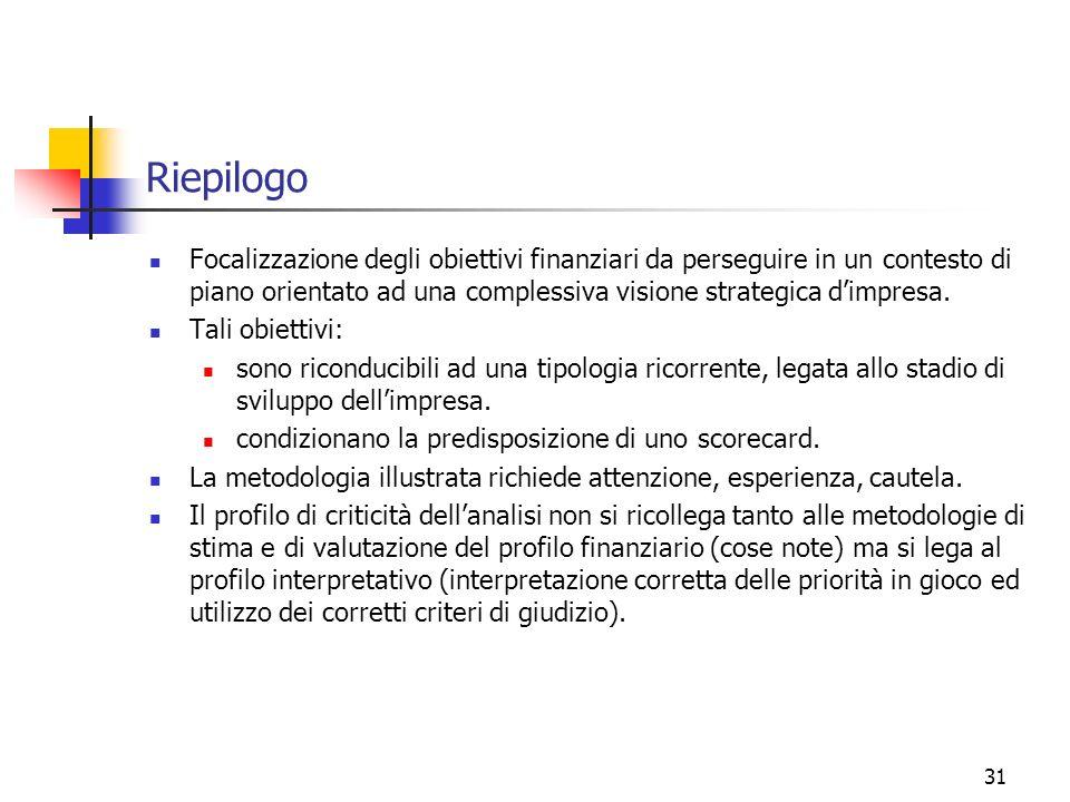 Riepilogo Focalizzazione degli obiettivi finanziari da perseguire in un contesto di piano orientato ad una complessiva visione strategica d'impresa.