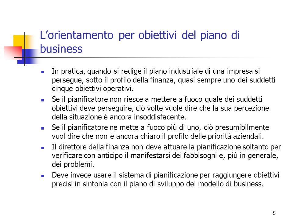 L'orientamento per obiettivi del piano di business