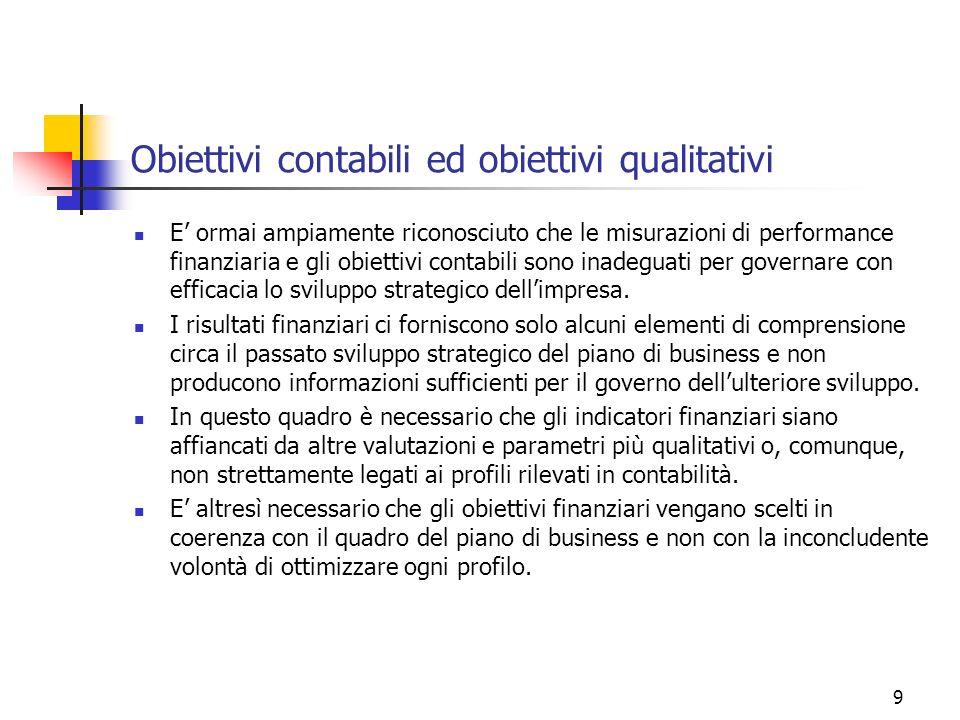 Obiettivi contabili ed obiettivi qualitativi