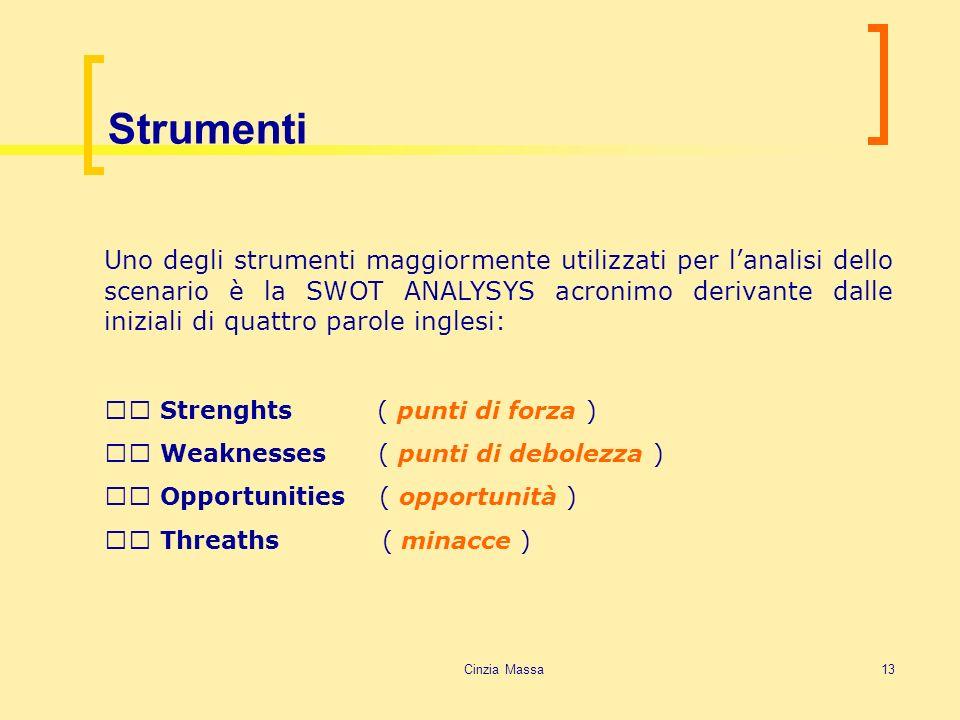 Corso Master MaSS - Sociologia Sanitaria