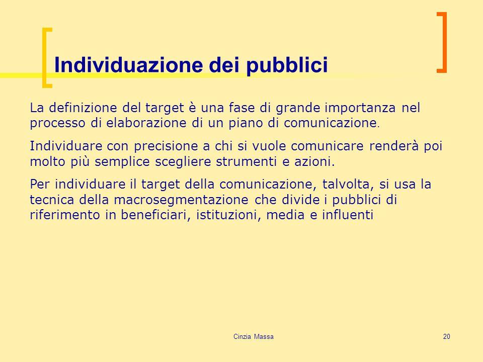Individuazione dei pubblici