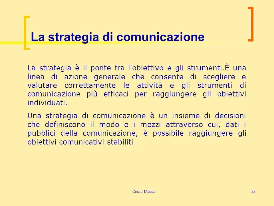La strategia di comunicazione